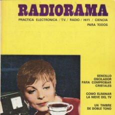 Radios antiguas: RADIORAMA Nº 43 - 1971. Lote 82872100
