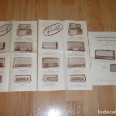 Radios antiguas: CATALOGOS DE MUEBLES PARA RADIO. Lote 84656412