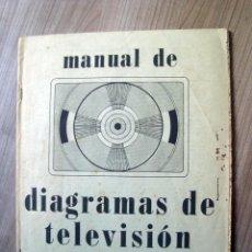 Radios antiguas: LIBRO, CON ESQUEMAS, DIAGRAMAS TELEVISIO, TV, TELEVISORES - HEMPHILL SCHOOLS - LOS ANGELES E.U.A.. Lote 85164496