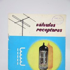Radios antiguas: PUBLICACIÓN SOBRE VÁLVULAS RECEPTORAS PARA RADIO - MINIWATT - COPRESA, 1966. Lote 94028485