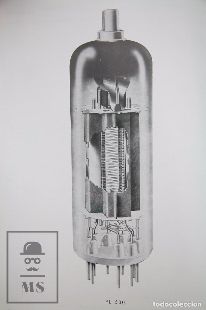 Radios antiguas: Publicación Sobre Válvulas Receptoras para Radio - Miniwatt - COPRESA, 1966 - Foto 4 - 94028485