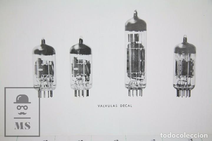 Radios antiguas: Publicación Sobre Válvulas Receptoras para Radio - Miniwatt - COPRESA, 1966 - Foto 5 - 94028485