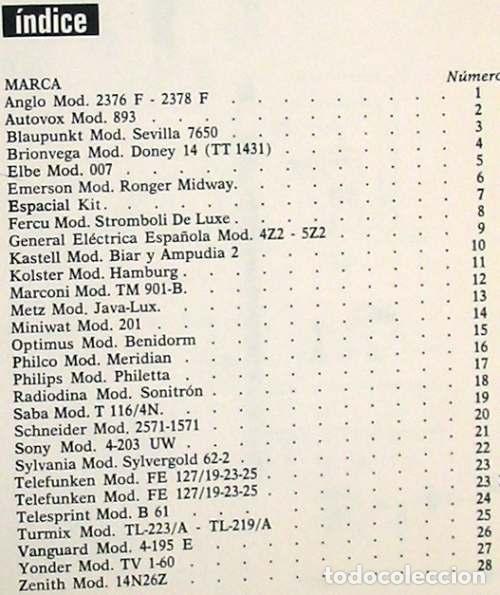 Radios antiguas: CIRCUITOS TV - ED. AFHA 1976 - VER INDICE Y DESCRIPCIÓN - Foto 2 - 95873399