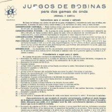 Radios antiguas: FOLLETO JUEGO BOBINAS DOS GAMAS DE ONDA MONTAJE CALIBRADO RECEPTOR RADIO. Lote 97133243