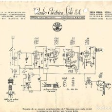 Radios antiguas: FOLLETO RADIO ELECTRICA SOLE ESQUEMA RECEPTOR RADIO SUPERHETERODINO 5 LAMPARAS ONDA NORMAL. Lote 97205999