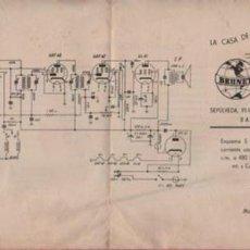 Radios antiguas: FOLLETO PUBLICIDAD BRUNET RADIO BARCELONA - ESQUEMQ 5 VALVULAS SERIE RIMLOCK 480 KC . Lote 97728435