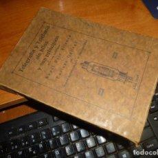 Rádios antigos: TELEGRAFIA Y TELEFONIA SIN HILOS Y SUS PRINCIPIOS, POR ANGEL RUIZ Y ENRIQUE GALLEGO, EDICION DE 1927. Lote 118079487