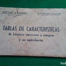 Radios antiguas: 2 MANUALES DE RADIOS ANTIGUAS. ESQUEMAS DE ESCUELA DE RADIO. TABLAS DE EQUIVALENCIA. Lote 143089737