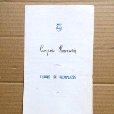 Radios antiguas: PHILIPS 1955.CAMPAÑA DE RENOVACION APARATOS RADIO PHILIPS.TARIFA PRECIOS.. Lote 133998026