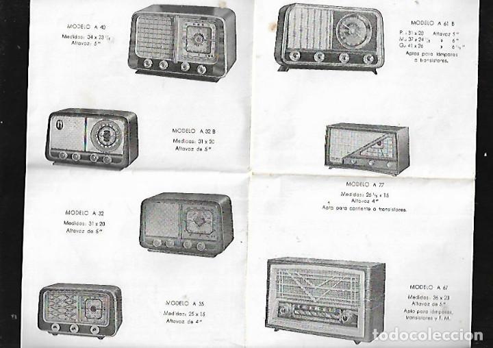 Radios antiguas: CATÁLOGO RADIOS MAYMO * - Foto 2 - 135106918