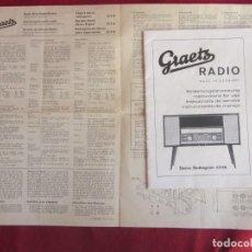 Radios antiguas: GRAETZ RADIO. INSTRUCCIONES DE MANEJO STEREO RADIOGRAM 52116. Lote 135274278