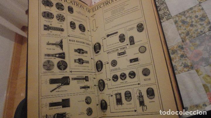 Radios antiguas: TUBES.TUBE AND TRANSISTOR HANDBOOK.RADIO BULLETIN 1964 - Foto 6 - 142810266