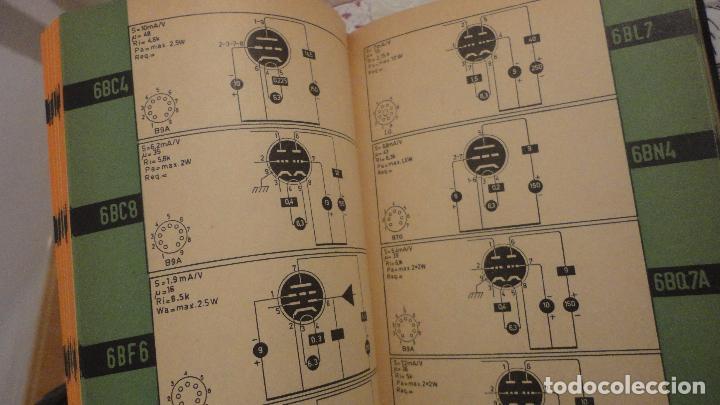 Radios antiguas: TUBES.TUBE AND TRANSISTOR HANDBOOK.RADIO BULLETIN 1964 - Foto 11 - 142810266