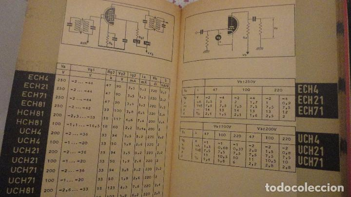 Radios antiguas: TUBES.TUBE AND TRANSISTOR HANDBOOK.RADIO BULLETIN 1964 - Foto 15 - 142810266