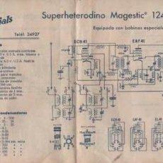 Radios antiguas: HOJA RADIO PUJALS D BARCELONA 2 ESQUEMAS SUPERHETERODINO MAGESTIC 123 Y 124 VÁLVULAS RIMLOCK - . Lote 143696646