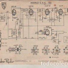 Radios antiguas: HOJA DE METRO RADIO D BARCELONA ESQUEMA MODELO U.R.K 104 . Lote 143700030
