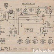 Radios antiguas: HOJA DE METRO RADIO D BARCELONA ESQUEMA MODELO BC 101 SEPULVEDA,95 . Lote 143701030