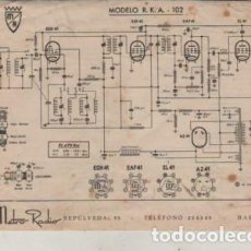 Radios antiguas: HOJA DE METRO RADIO D BARCELONA ESQUEMA MODELO R.K.A 102 SEPULVEDA,95 . Lote 143701982