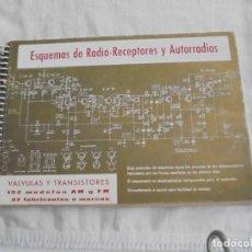 Radios antiguas: ESQUEMAS DE RADIO RECEPTORES Y AUTORRADIOS.VALVULAS Y TRANSISTORES.EDITORIAL JANZER.1970.1ª EDICION. Lote 160898506