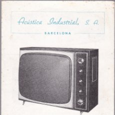 Radios antiguas: ACUSTICA INDUSTRIAL - KIT - 4 HOJAS. Lote 176195149