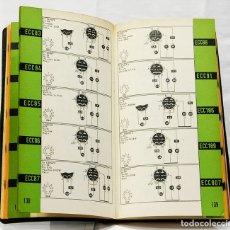 Radios antiguas: ELECTRONIC TUBES HANDBOOK VOLUME 1 MANUAL VALVULAS ELECTRONICAS DE VACIO MUIDERKRING JULIO 1966. Lote 181715196