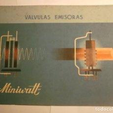 Radios antiguas: CATALOGO DE VALVULAS EMISORAS-MINIWATT-24 PAGS. Lote 185929371