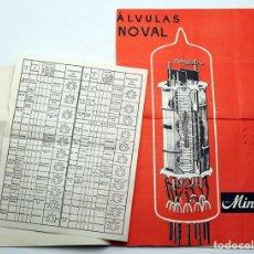 Radios antiguas: VÁLVULAS. LECCIÓN 17 DEL CURSO DE RADIO ERATELE. Lote 189559202