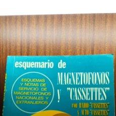Radios antiguas: ESQUEMARIO DE MAGNETOFONOS Y CASSETTES 1976. Lote 193279901