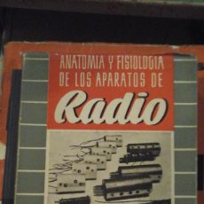 Radios antiguas: LAS BOBINAS DE LA RADIO (BARCELONA, HACIA 1940). Lote 195226307