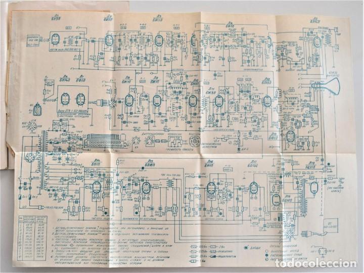 Radios antiguas: CATÁLOGO Y MULTITUD DE DOCUMENTACIÓN TELEVISIÓN AÑOS 60 DE UN PAÍS DEL ESTE (GUERRA FRÍA) - Foto 5 - 203379200