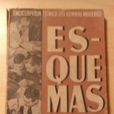 Radios antiguas: LLR 2 ENCICLOPEDIA TÉCNICA DEL HOMBRE MODERNO - ESQUEMAS 8 -EDITORIAL BRUGUERA - DICIEMBRE 1947. Lote 211695394
