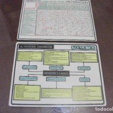 Radios antiguas: GRAFICOS DE REPARACIONES TALLER ELECT.. Lote 219365231