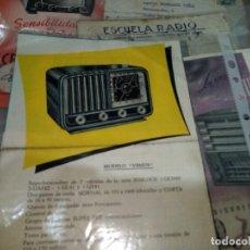Radios antiguas: LOTE DE 15 CARTAS Y PROPAGANDA DE APARATOS DE RADIO.AÑOS 40. Lote 221007631