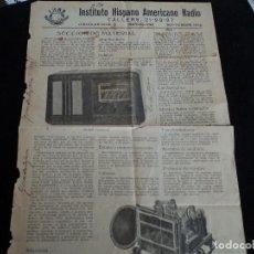 Radios antiguas: INSTITUTO HISPANO AMERICANO RADIO CIRCULAR Nº 8 SEPTIEMBRE 1942. Lote 221783900