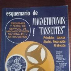 Radios antiguas: ESQUEMARIO DE MAGNETOFONOS Y CASSETTES I/1970. Lote 221879362