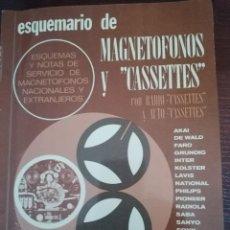 Radios antiguas: ESQUEMARIO DE MAGNETOFONOS Y CASSETTES IV/1977. Lote 221881188