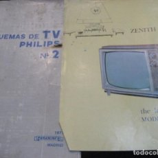Radios antiguas: ESQUEMAS DE TELEVISION PHILIPS Nº 2 1977 . PUBLICIDAD TV ZENITH. Lote 222196592