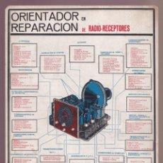Rádios antigos: *ORIENTACIÓN EN REPARACIÓN DE RADIO-RECEPTORES* IMPRESO A DOS CARAS. MEDS: 177X238 MMS. Lote 230532445