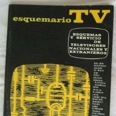 Radios antiguas: ESQUEMARIO TV 1972 / VIII - ESQUEMAS Y SERVICIO DE TELEVISORES NACIONALES Y EXTRANJEROS - VER INDICE. Lote 245568520