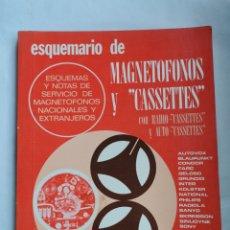 Radios antiguas: ESQUEMARIO DE MAGNETOFONOS Y CASSETTES CON RADIOCASSETTES Y AUTOCASSETTES 1978. Lote 254864735