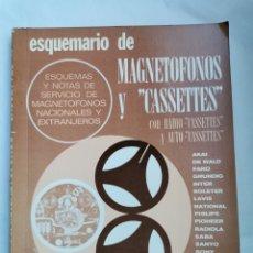 Radios antiguas: ESQUEMARIO DE MAGNETOFONOS Y CASSETTES CON RADIOCASSETTES Y AUTOCASSETTES. Lote 254864915