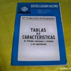 Radios antiguas: ESCUELA RADIO MAYMO, TABLAS DE CARACTERÍSTICAS DE VÁLVULAS AMERICANAS Y EUROPEAS Y SUS EQUIVALENCIAS. Lote 256076805