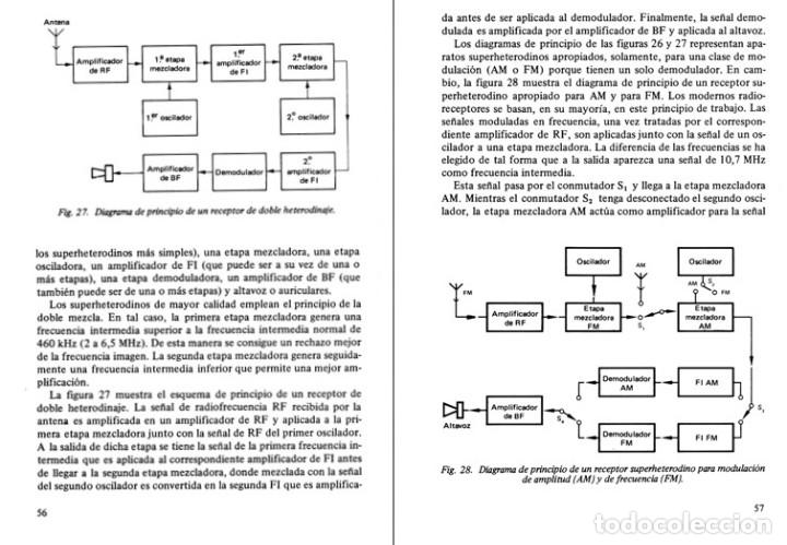 Radios antiguas: RADIO. COMUNICACIONES POR CB. BANDA CIUDADANA. STRATIS KARAMANOLIS. MARCOMBO 1983. - Foto 7 - 278446358
