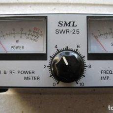 Radios antiguas: MEDIDOR DE ESTACIONARIAS Y WATÍMETRO EN PERFECTO ESTADO MADE IN JAPAN. Lote 206963246