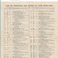 Radios antiguas: LISTA DE ESTACIONES QUE EMITEN EN ONDA CORTA.SEPTIEMBRE 1935. Lote 262960220