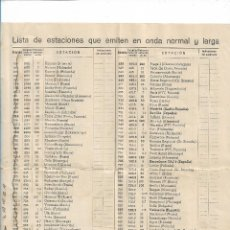 Radios antiguas: LISTA DE ESTACIONES QUE EMITEN EN ONDA NORMAL Y LARGA.ABRIL 1935. Lote 262960735