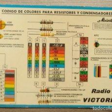 Fonógrafos y grabadoras de válvulas: ELECTRONICA, PEQUEÑA HOJA CODIGO COLORES RESISTENCIAS Y SIMBOLOS ELECTRONICOS. Lote 171767920