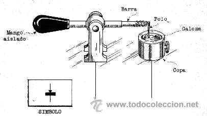 Radios de galena: detector soporte de galena, para radio de galena..Sanna - Foto 2 - 26853860