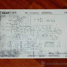 Radios antiguas: ESQUEMA DEL AMPLIFICADOR DEL PROYECTOR DE CINE BAUER P6 DE 16 M/M. Lote 28641298