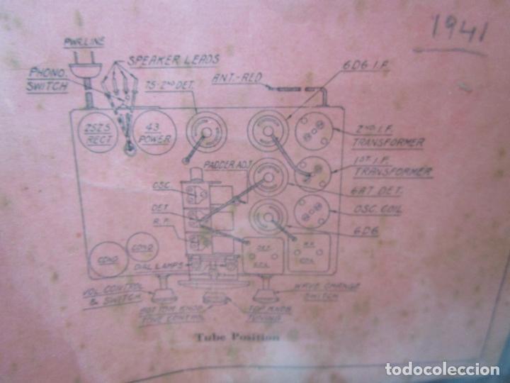 Radios de válvulas: Radio Zenith 812 - Art Decó - se Fabricaron 1154 Unidades -Instrucciones - Año 1935 - Foto 20 - 221359693